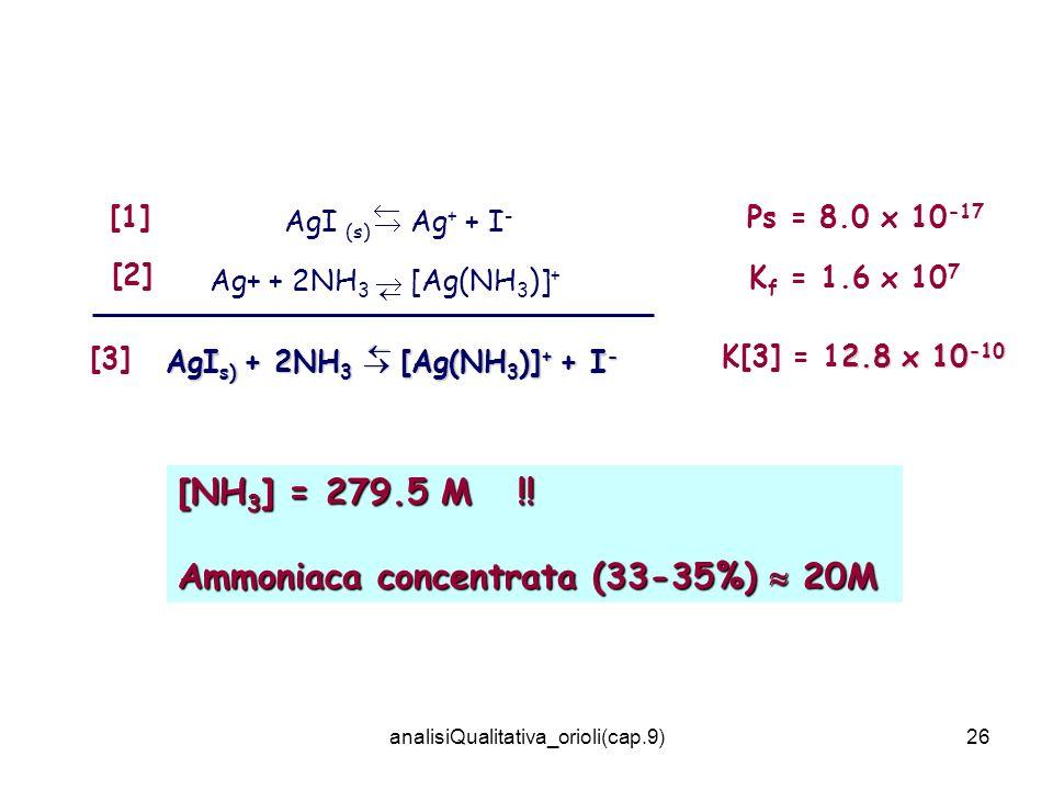 AgIs) + 2NH3  [Ag(NH3)]+ + I-